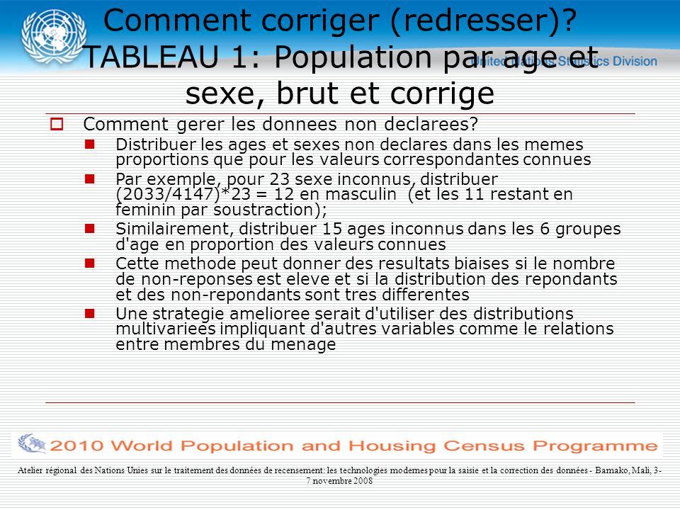 Atelier régional des Nations Unies sur le traitement des données de recensement: les technologies modernes pour la saisie et la correction des données - Bamako, Mali, 3- 7 novembre 2008 Comment corriger (redresser).