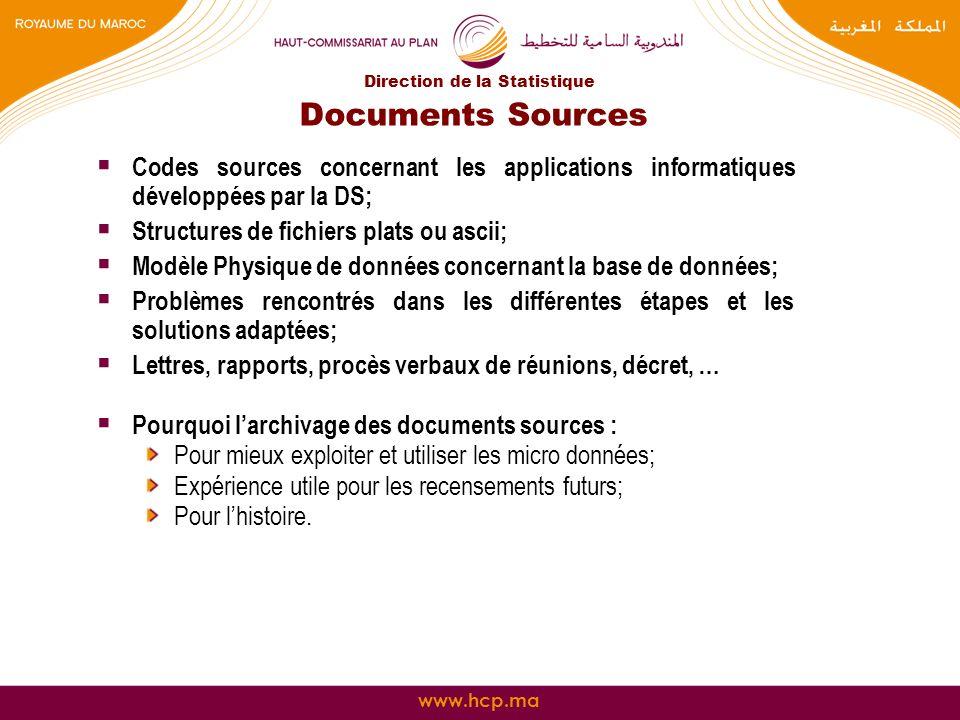 www.hcp.ma Documents Sources Codes sources concernant les applications informatiques développées par la DS; Structures de fichiers plats ou ascii; Mod