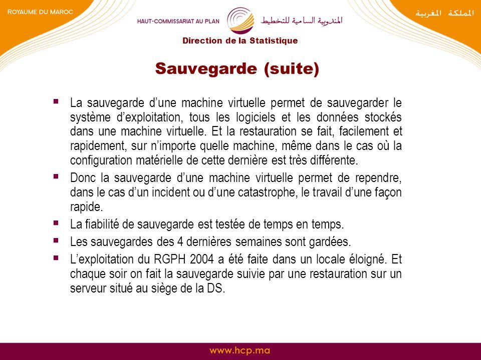 www.hcp.ma Sauvegarde (suite) La sauvegarde dune machine virtuelle permet de sauvegarder le système dexploitation, tous les logiciels et les données s