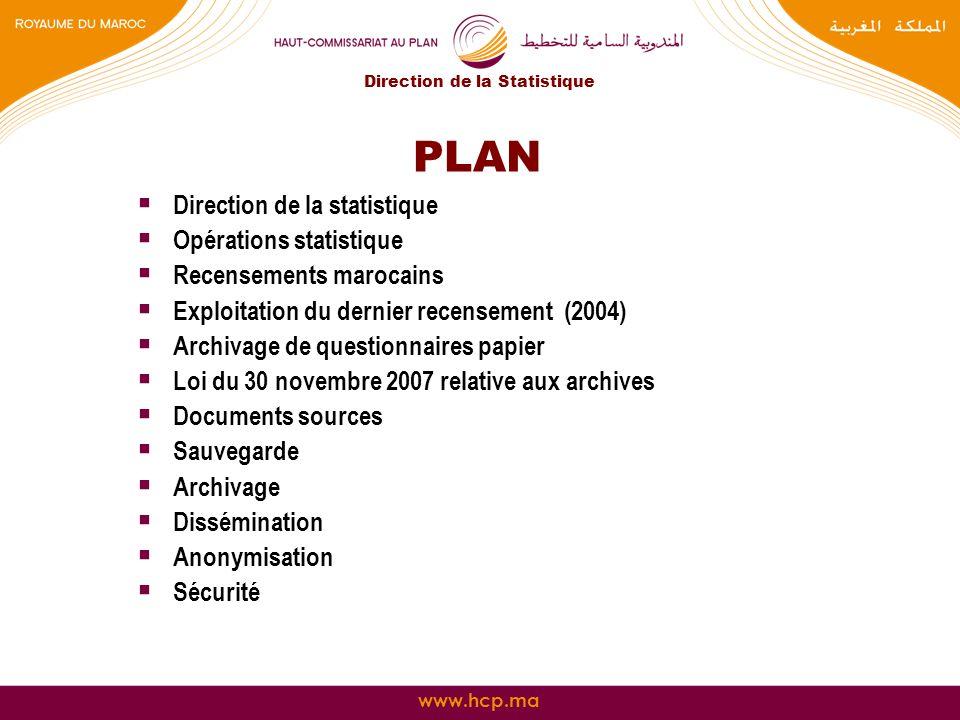 www.hcp.ma PLAN Direction de la statistique Opérations statistique Recensements marocains Exploitation du dernier recensement (2004) Archivage de ques