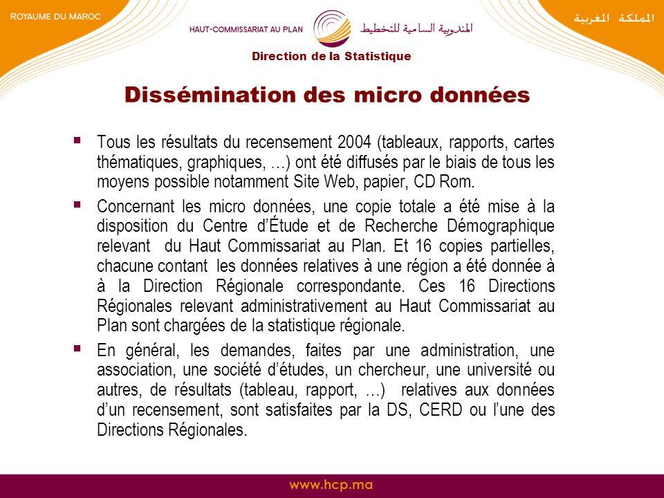 www.hcp.ma Dissémination des micro données Tous les résultats du recensement 2004 (tableaux, rapports, cartes thématiques, graphiques, …) ont été diff