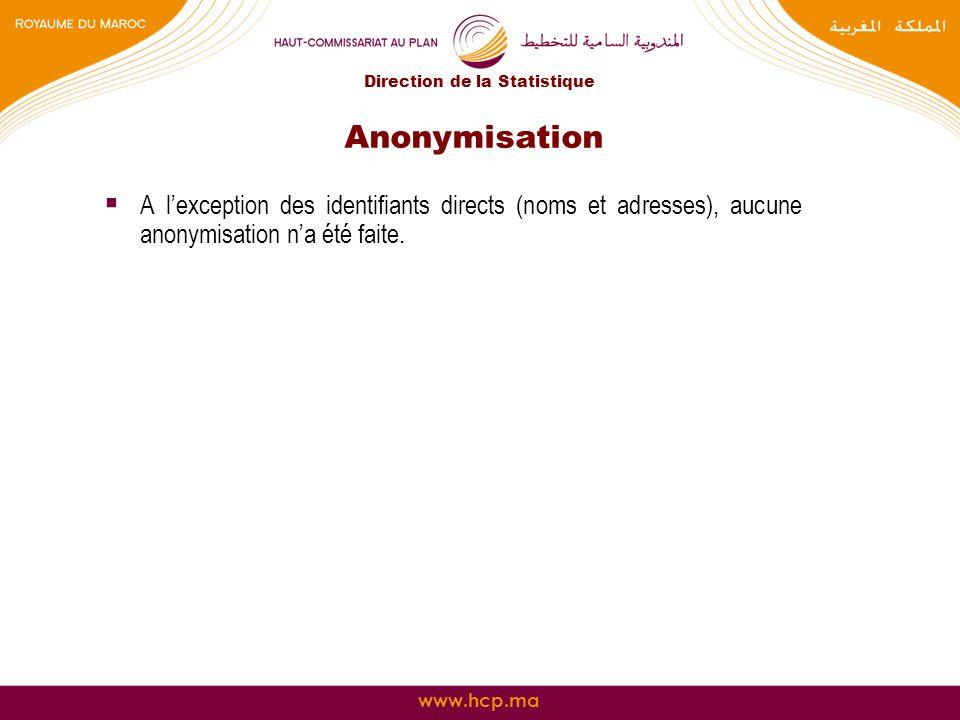 www.hcp.ma Anonymisation A lexception des identifiants directs (noms et adresses), aucune anonymisation na été faite. Direction de la Statistique