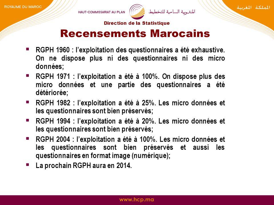 www.hcp.ma Recensements Marocains RGPH 1960 : lexploitation des questionnaires a été exhaustive. On ne dispose plus ni des questionnaires ni des micro