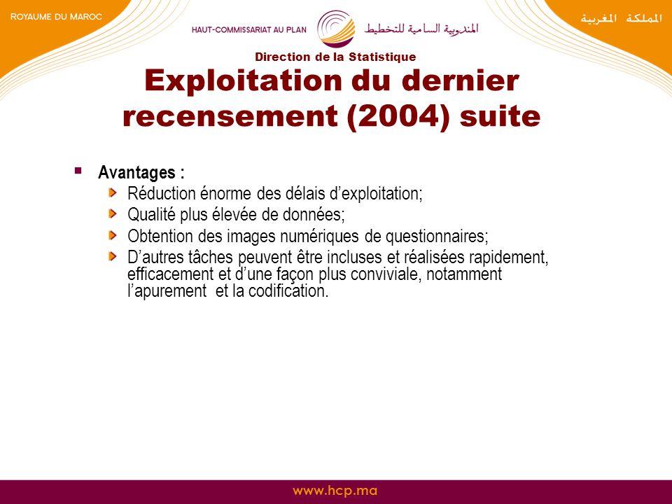 www.hcp.ma Exploitation du dernier recensement (2004) suite Avantages : Réduction énorme des délais dexploitation; Qualité plus élevée de données; Obt