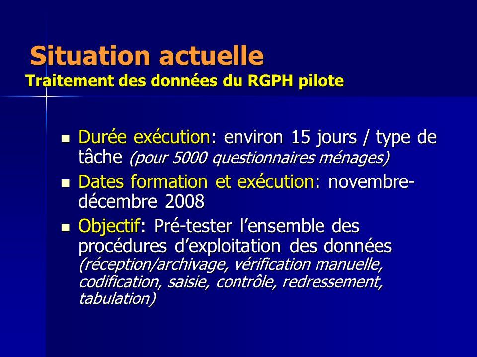 Situation actuelle Traitement des données du RGPH pilote Situation actuelle Traitement des données du RGPH pilote Durée exécution: environ 15 jours /