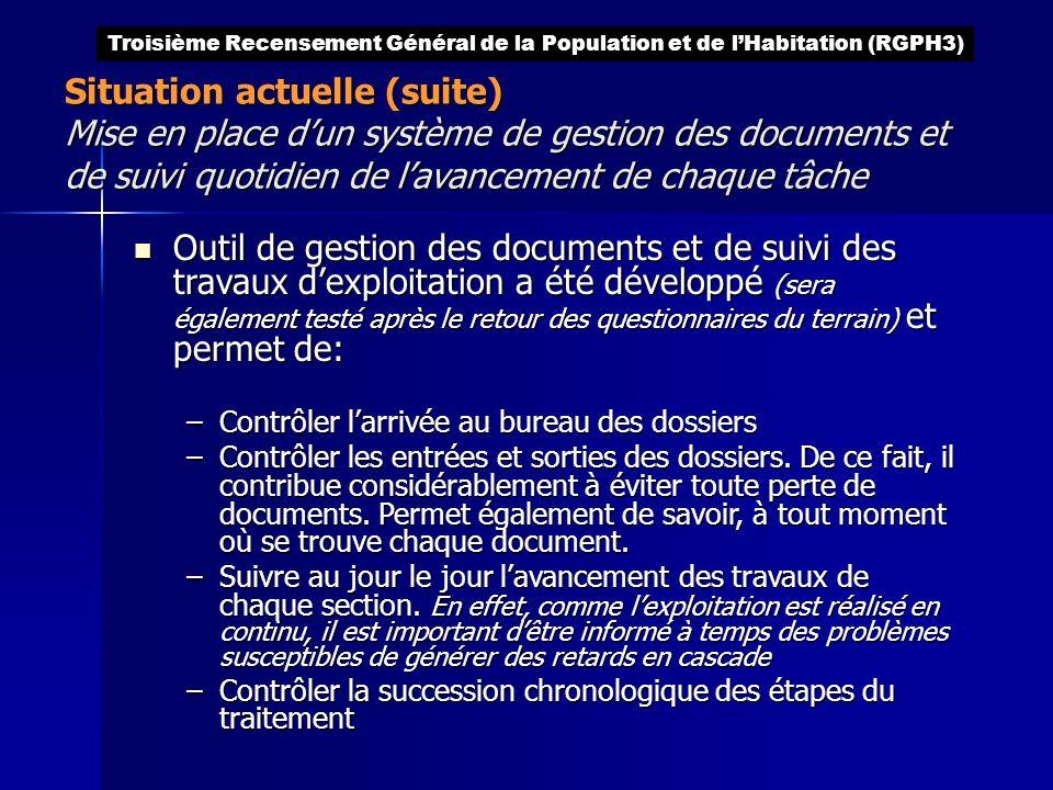Situation actuelle (suite) Mise en place dun système de gestion des documents et de suivi quotidien de lavancement de chaque tâche Outil de gestion de