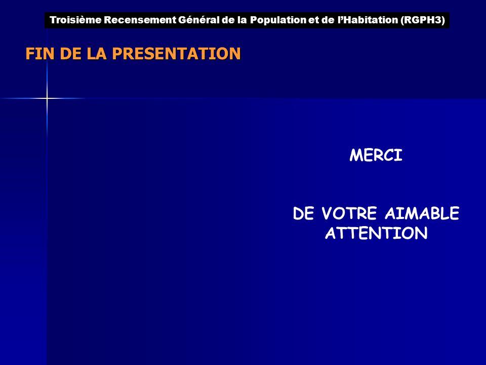 FIN DE LA PRESENTATION MERCI DE VOTRE AIMABLE ATTENTION Troisième Recensement Général de la Population et de lHabitation (RGPH3)