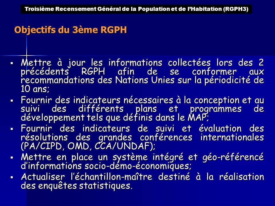 Mettre à jour les informations collectées lors des 2 précédents RGPH afin de se conformer aux recommandations des Nations Unies sur la périodicité de