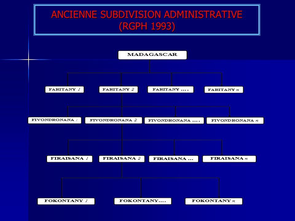 ANCIENNE SUBDIVISION ADMINISTRATIVE (RGPH 1993)