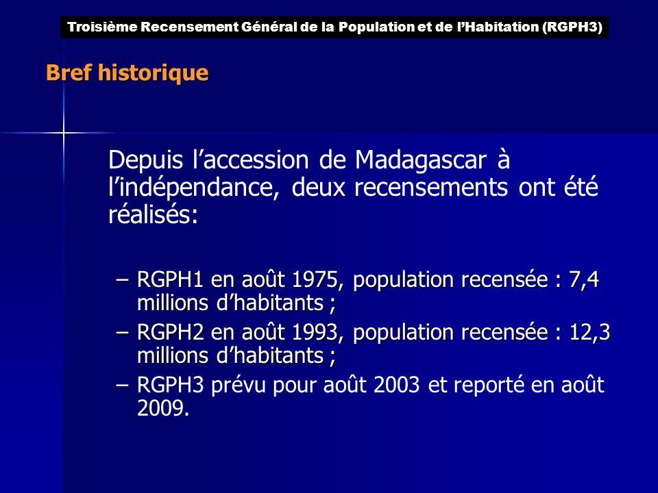 Depuis laccession de Madagascar à lindépendance, deux recensements ont été réalisés: –RGPH1 en août 1975, population recensée : 7,4 millions dhabitant