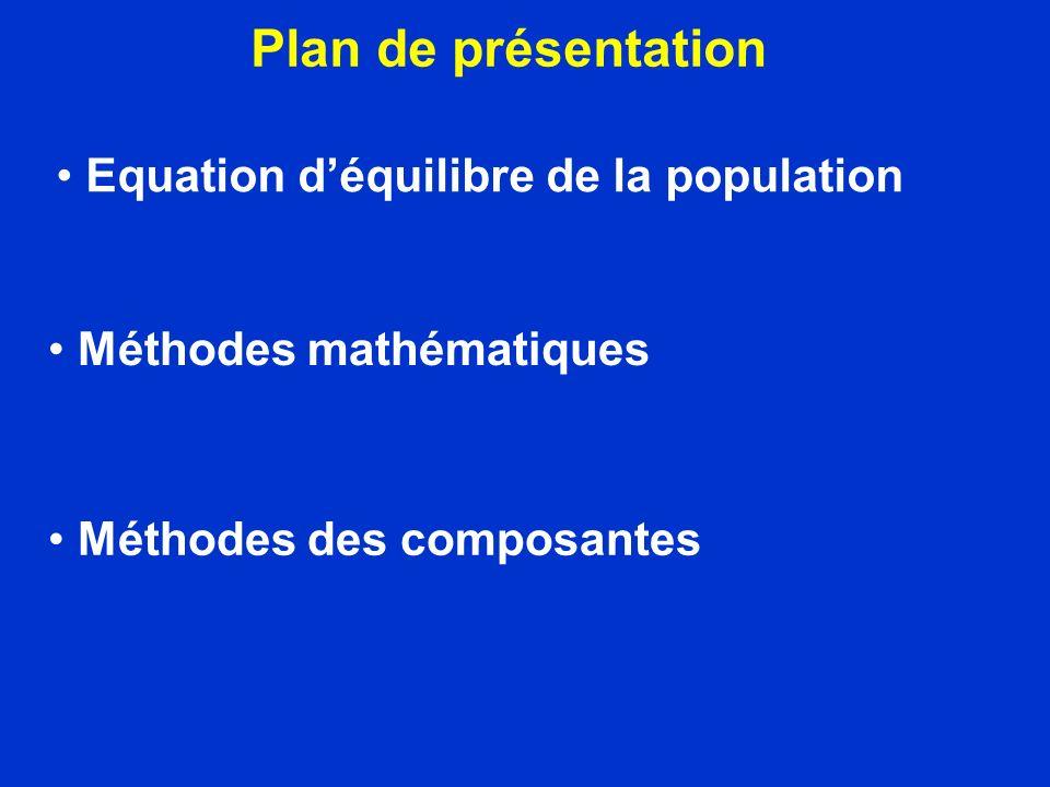 Méthodes mathématiques Quelle que soit la progression considérée, il y a des limites à la croissance des taux
