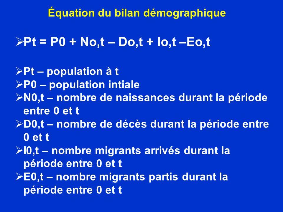 Méthodes mathématiques La méthode mathématique ou des projections globales est la méthode la plus simple pour évaluer limportance future dune population (Nations Unies, 1957).