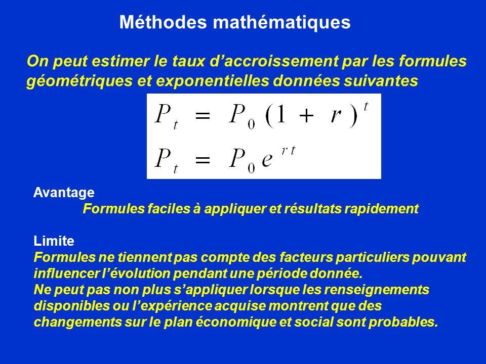 Méthodes des composantes Il est particulièrement commode de projeter la population à des dates séparées par des intervalles correspondant aux groupes dâges entre lesquels la population est répartie.