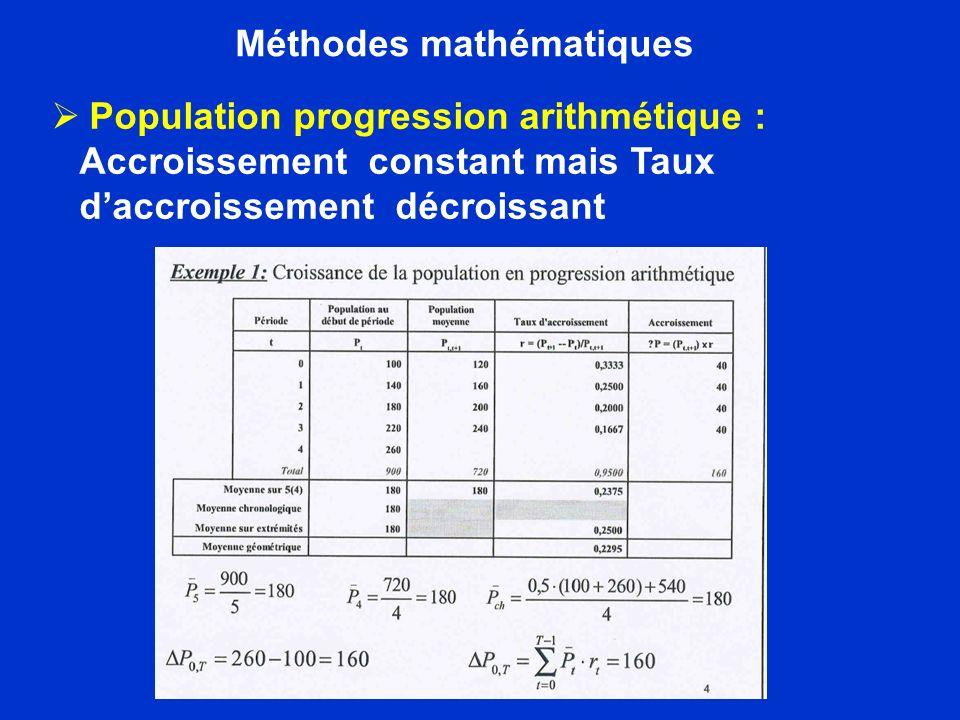 Méthodes mathématiques Population progression arithmétique :