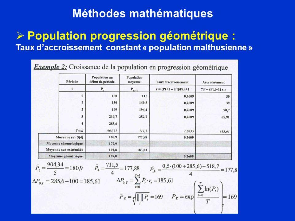 Méthodes mathématiques Population progression géométrique : Taux daccroissement constant « population malthusienne »