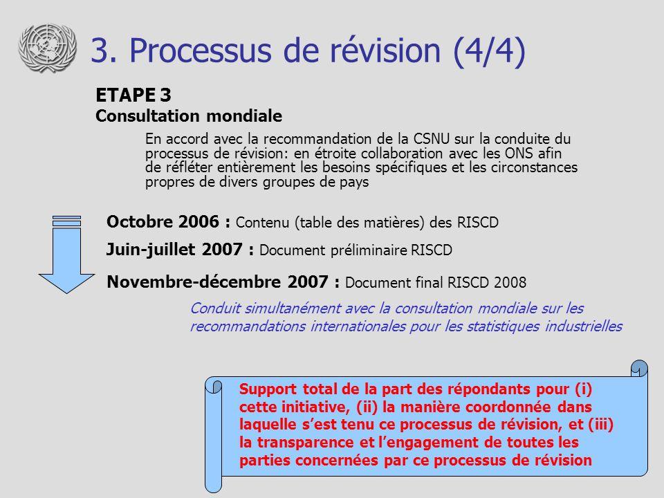 3. Processus de révision (4/4) ETAPE 3 Consultation mondiale En accord avec la recommandation de la CSNU sur la conduite du processus de révision: en