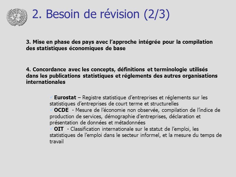 2. Besoin de révision (2/3) 3.