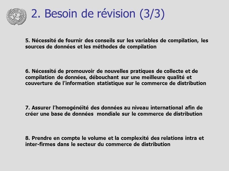 2. Besoin de révision (3/3) 5.