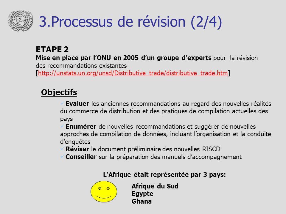 3.Processus de révision (2/4) ETAPE 2 Mise en place par lONU en 2005 dun groupe dexperts pour la révision des recommandations existantes [http://unstats.un.org/unsd/Distributive_trade/distributive_trade.htm]http://unstats.un.org/unsd/Distributive_trade/distributive_trade.htmObjectifs Evaluer les anciennes recommandations au regard des nouvelles réalités du commerce de distribution et des pratiques de compilation actuelles des pays Enumérer de nouvelles recommandations et suggérer de nouvelles approches de compilation de données, incluant lorganisation et la conduite denquêtes Réviser le document préliminaire des nouvelles RISCD Conseiller sur la préparation des manuels daccompagnement Afrique LAfrique était représentée par 3 pays: Afrique du Sud Egypte Ghana