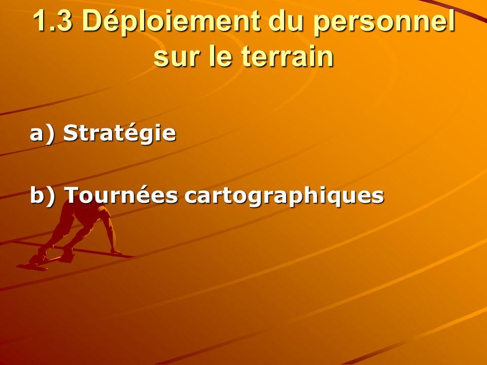 1.3 Déploiement du personnel sur le terrain a) Stratégie b) Tournées cartographiques