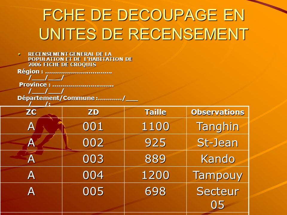 FCHE DE DECOUPAGE EN UNITES DE RECENSEMENT RECENSEMENT GENERAL DE LA POPULATION ET DE LHABITATION DE 2006 FICHE DE CROQUIS Région : …………………………….