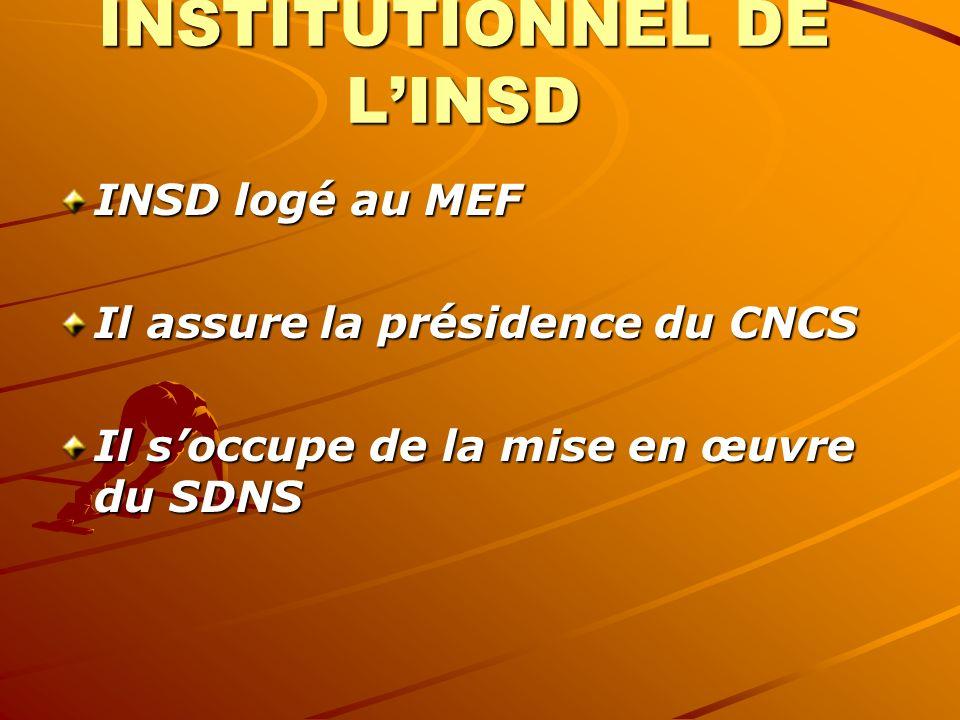 CADRE INSTITUTIONNEL DE LINSD INSD logé au MEF Il assure la présidence du CNCS Il soccupe de la mise en œuvre du SDNS