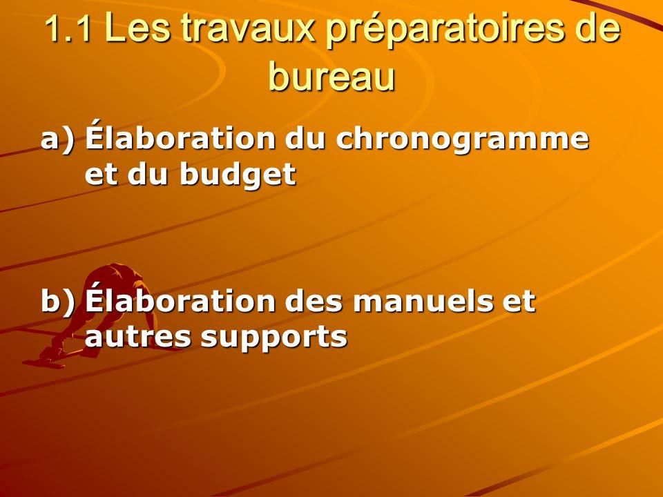 1.1 Les travaux préparatoires de bureau a)Élaboration du chronogramme et du budget b)Élaboration des manuels et autres supports