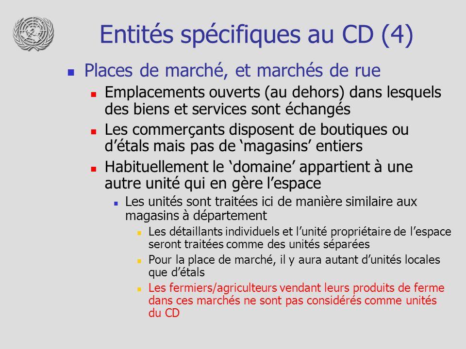 Entités spécifiques au CD (4) Places de marché, et marchés de rue Emplacements ouverts (au dehors) dans lesquels des biens et services sont échangés L