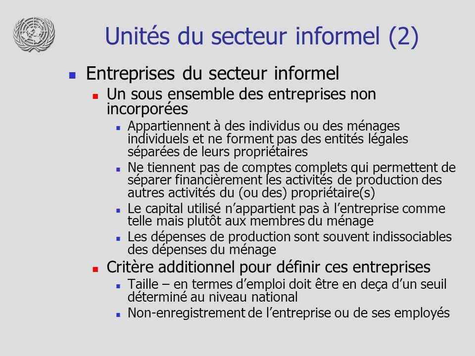 Unités du secteur informel (2) Entreprises du secteur informel Un sous ensemble des entreprises non incorporées Appartiennent à des individus ou des m