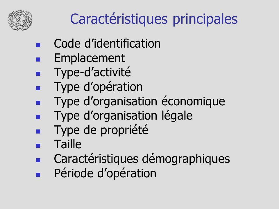 Caractéristiques principales Code didentification Emplacement Type-dactivité Type dopération Type dorganisation économique Type dorganisation légale T
