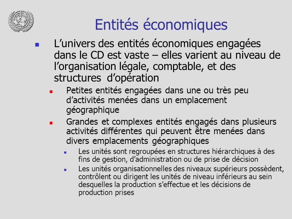 Entités économiques Lunivers des entités économiques engagées dans le CD est vaste – elles varient au niveau de lorganisation légale, comptable, et de