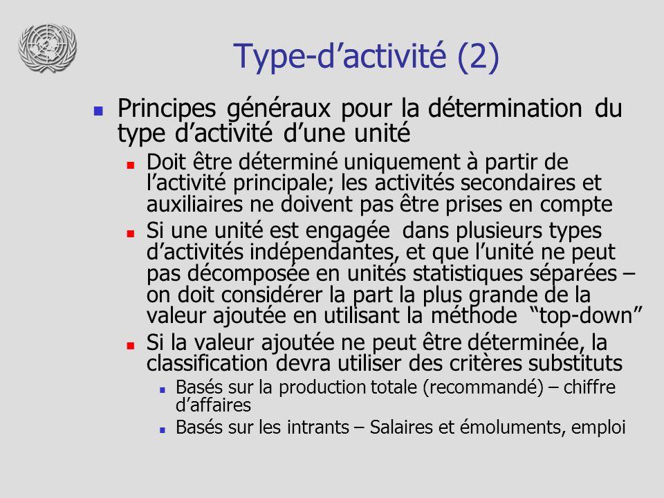 Type-dactivité (2) Principes généraux pour la détermination du type dactivité dune unité Doit être déterminé uniquement à partir de lactivité principa