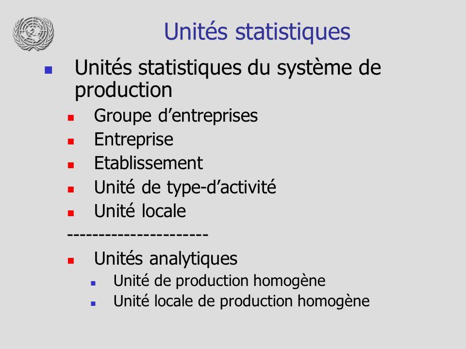 Unités statistiques Unités statistiques du système de production Groupe dentreprises Entreprise Etablissement Unité de type-dactivité Unité locale ---