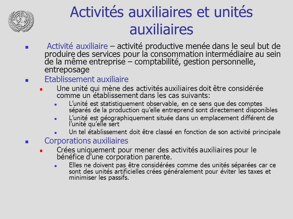 Activités auxiliaires et unités auxiliaires Activité auxiliaire – activité productive menée dans le seul but de produire des services pour la consomma