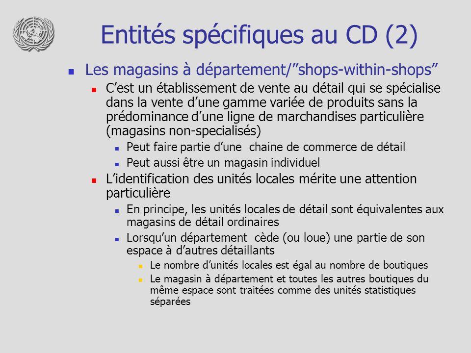Entités spécifiques au CD (2) Les magasins à département/shops-within-shops Cest un établissement de vente au détail qui se spécialise dans la vente d