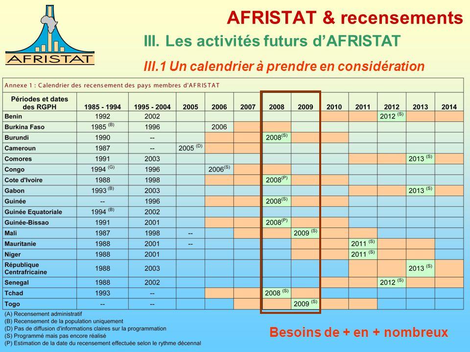 AFRISTAT & recensements III. Les activités futurs dAFRISTAT Besoins de + en + nombreux III.1 Un calendrier à prendre en considération