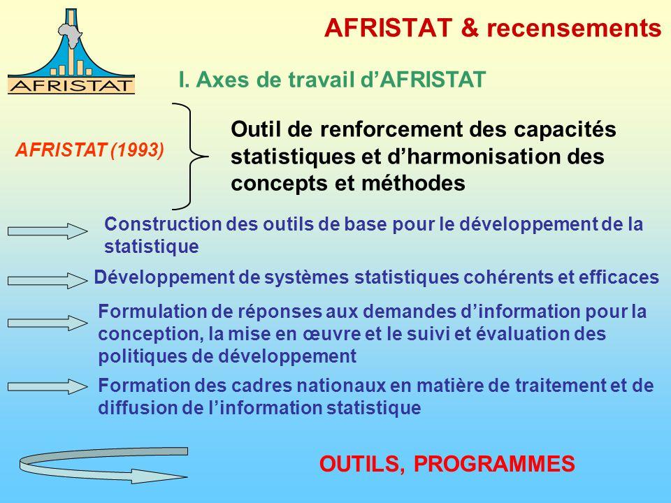 AFRISTAT & recensements I. Axes de travail dAFRISTAT AFRISTAT (1993) Outil de renforcement des capacités statistiques et dharmonisation des concepts e