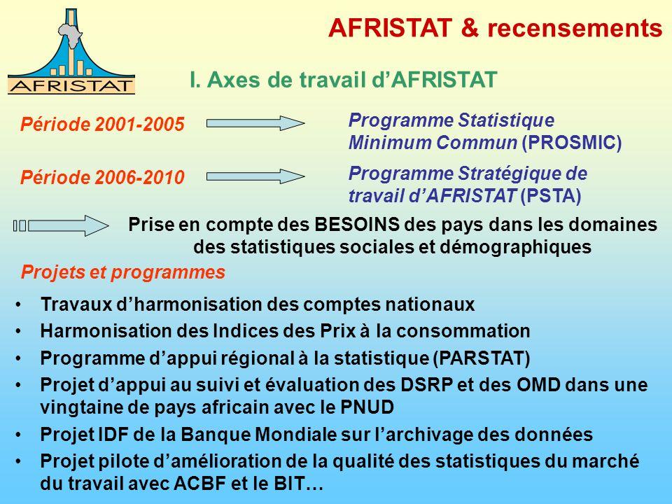 I. Axes de travail dAFRISTAT Période 2001-2005 Programme Statistique Minimum Commun (PROSMIC) Période 2006-2010 Programme Stratégique de travail dAFRI