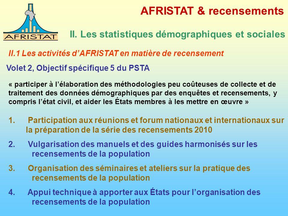 II. Les statistiques démographiques et sociales II.1 Les activités dAFRISTAT en matière de recensement Volet 2, Objectif spécifique 5 du PSTA « partic