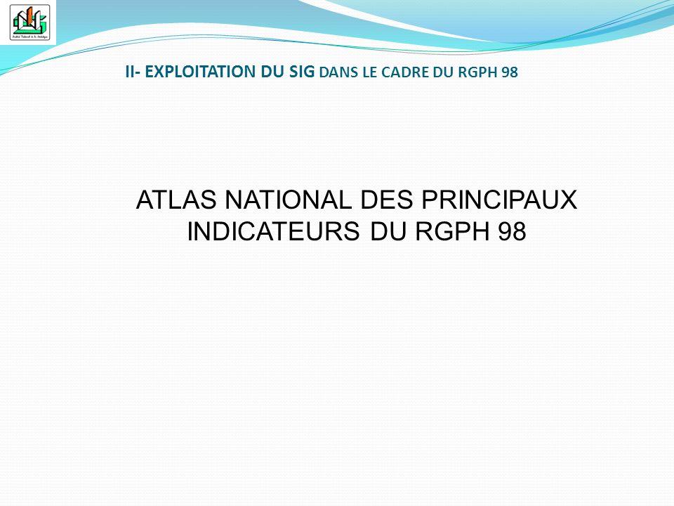 ATLAS NATIONAL DES PRINCIPAUX INDICATEURS DU RGPH 98 II- EXPLOITATION DU SIG DANS LE CADRE DU RGPH 98