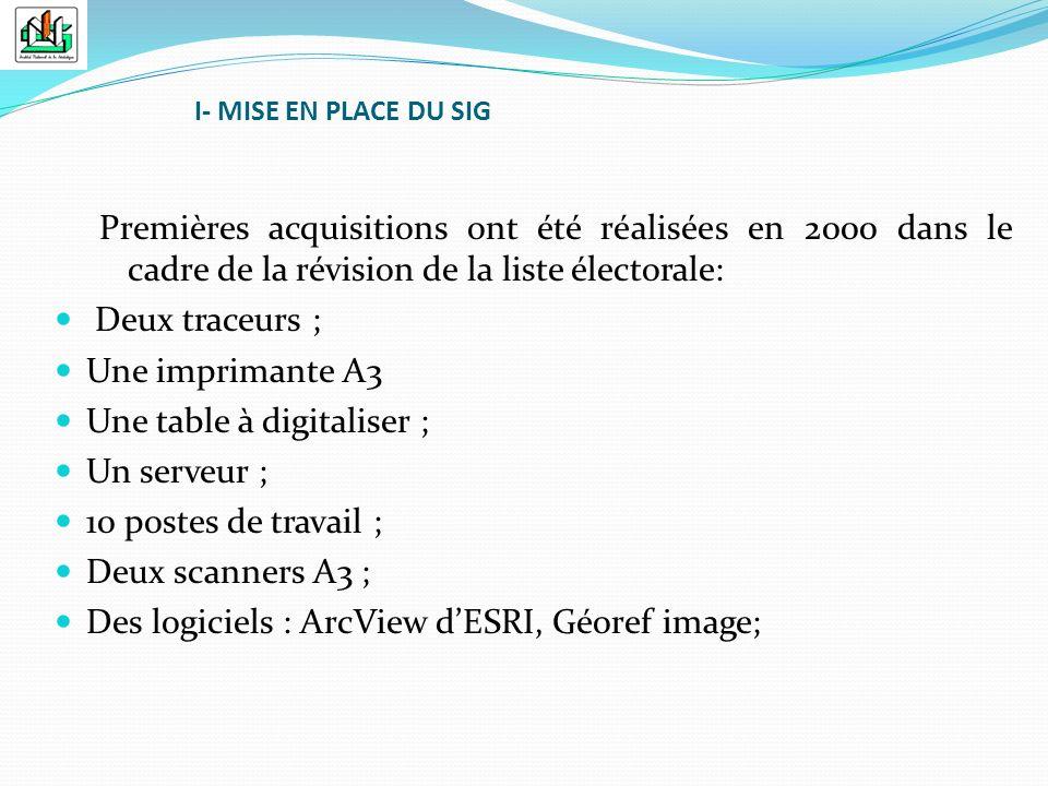 Premières acquisitions ont été réalisées en 2000 dans le cadre de la révision de la liste électorale: Deux traceurs ; Une imprimante A3 Une table à di