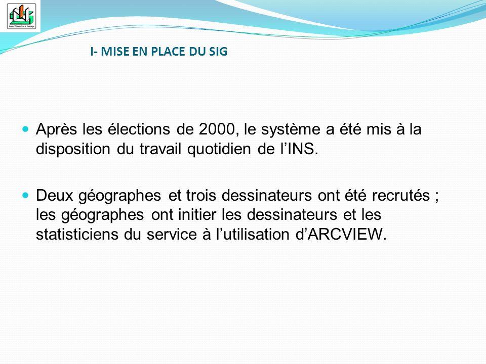 Après les élections de 2000, le système a été mis à la disposition du travail quotidien de lINS. Deux géographes et trois dessinateurs ont été recruté