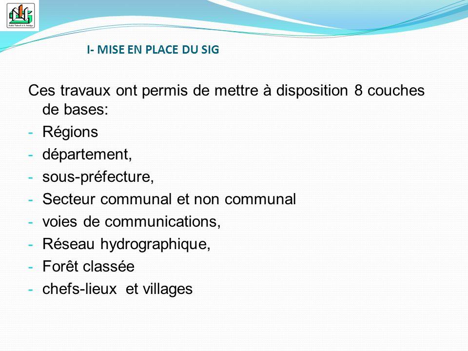 Ces travaux ont permis de mettre à disposition 8 couches de bases: - Régions - département, - sous-préfecture, - Secteur communal et non communal - vo
