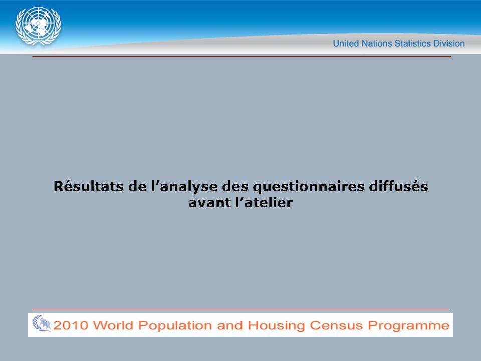 Résultats de lanalyse des questionnaires diffusés avant latelier