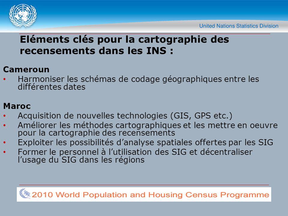 Eléments clés pour la cartographie des recensements dans les INS : Cameroun Harmoniser les schémas de codage géographiques entre les différentes dates Maroc Acquisition de nouvelles technologies (GIS, GPS etc.) Améliorer les méthodes cartographiques et les mettre en oeuvre pour la cartographie des recensements Exploiter les possibilités danalyse spatiales offertes par les SIG Former le personnel à lutilisation des SIG et décentraliser lusage du SIG dans les régions