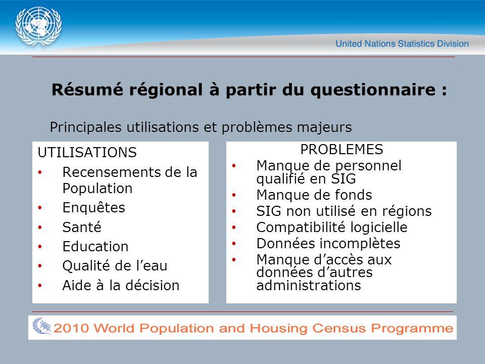 Principales utilisations et problèmes majeurs UTILISATIONS Recensements de la Population Enquêtes Santé Education Qualité de leau Aide à la décision P