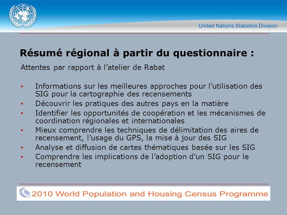 Attentes par rapport à latelier de Rabat Informations sur les meilleures approches pour lutilisation des SIG pour la cartographie des recensements Déc