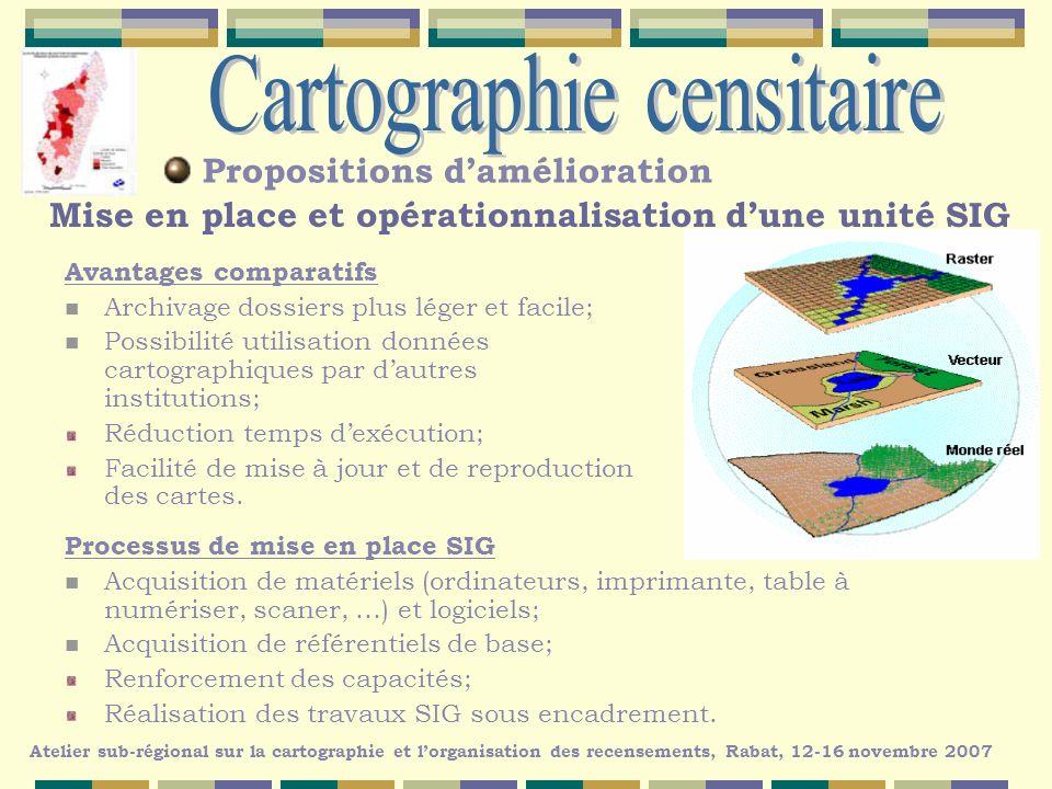 Avantages comparatifs n Archivage dossiers plus léger et facile; n Possibilité utilisation données cartographiques par dautres institutions; Réduction