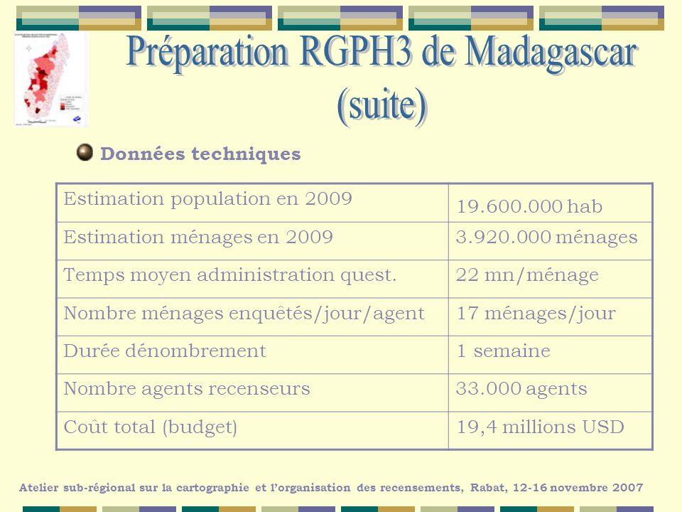 Données techniques Atelier sub-régional sur la cartographie et lorganisation des recensements, Rabat, 12-16 novembre 2007 Estimation population en 200