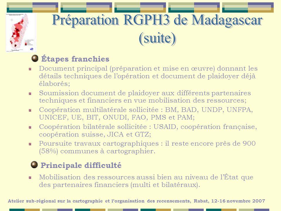 Situation financement Atelier sub-régional sur la cartographie et lorganisation des recensements, Rabat, 12-16 novembre 2007 SituationSourceMontant (en 1000 USD) Montant (en %) Budget prévisionnel État et partenaires financiers 19 400100 Acquis à ce jour État UNFPA BM TOTAL 893 634 1 545 3 072 4,6 3,3 8,0 15,8 GAP16 32884,2
